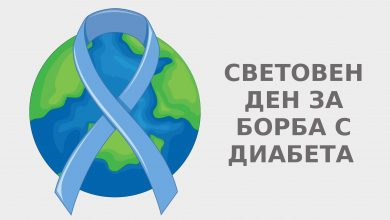 world_day_diabetes